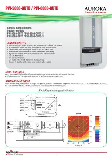 danfoss vlt 6000 manual pdf