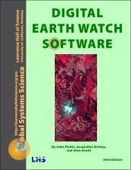 ABCs of Digital Earth Watch Software