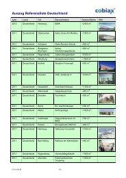 Auszug Referenzliste Deutschland - Cobiax Technologies AG