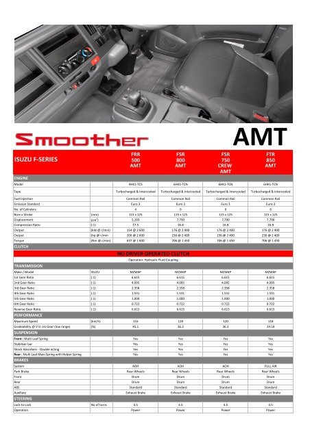 F-Series AMT specifications - Isuzu Truck South Africa