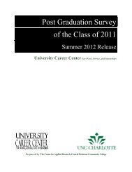 Post Graduation Survey of the Class of 2011 - University Career ...