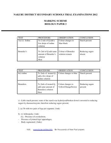 pmp exam past papers pdf