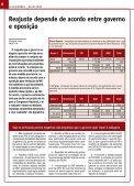 Governo desrespeita docentes e impõe propostas inaceitáveis - Aduff - Page 6