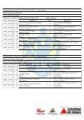 Tabela-Santos-Dumont - Page 2
