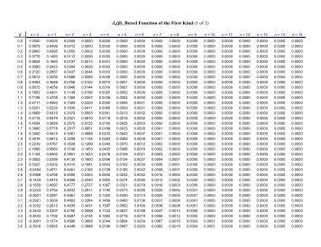 Bessel Func.pdf