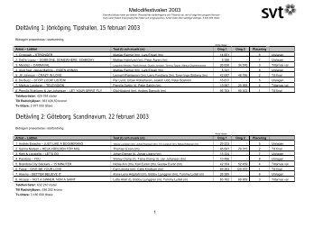 Pdf-dokument: Melodifestivalen 2003 - Svt