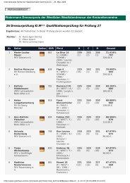 Ergebnis Westfalendressur - KRV-Dortmund