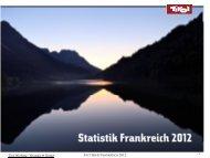 Statistik Frankreich 2012 - Tirol
