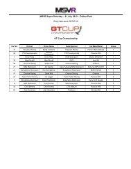MSVR Super Saturday – 21 July 2012 – Oulton Park - MotorSport ...
