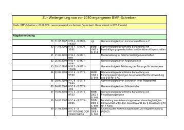 Zur Weitergeltung von vor 2010 ergangenen BMF-Schreiben