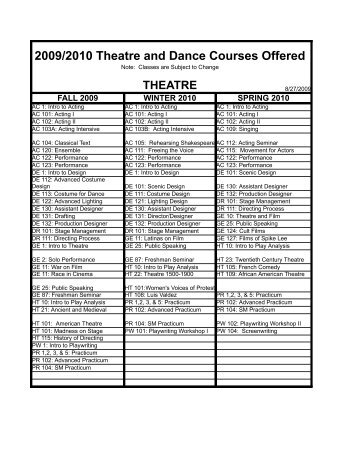 2009-2010 Courses.xls - NeoOffice Calc - UCSD Theatre & Dance