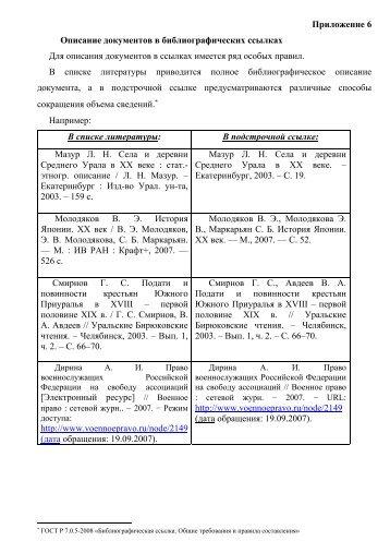 Приложение 6. Описание документов в библиографических ...
