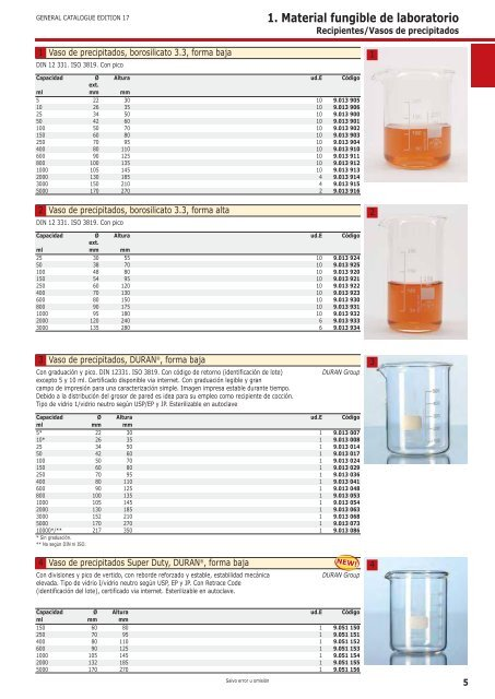 Roscadas 1//2 450 W Resistencia quemador di/ámetro 12,5 mm L-180 mm rosca 1//2 DOJA Industrial cable 500 mm
