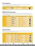 Product Portfolio Brochure - Zebra - Page 5