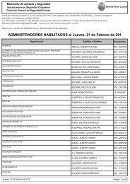 ADMINISTRADORES HABILITADOS al Jueves, 21 de Febrero de 201