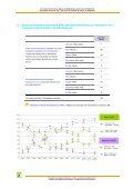 sociometro_PPC - Page 6