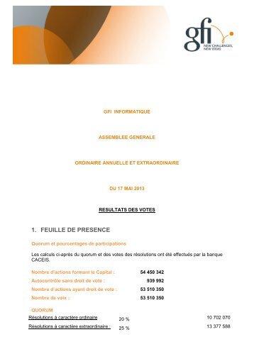 Résultats des votes AG du 17 mai 2013.pdf - Gfi Informatique