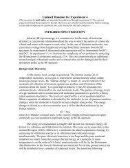 (supplementary material) - Infrared Spectroscopy