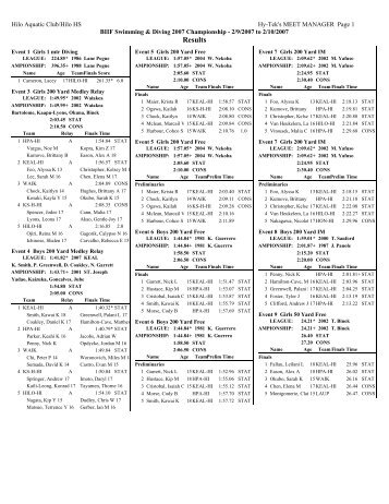 Finals Meet Results The Florida Swimming Pool Association