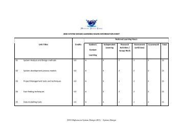 monitronic-system-design-syllabus-monitronic-success-college- Job Application Form Namibia on part time, blank generic, free generic,