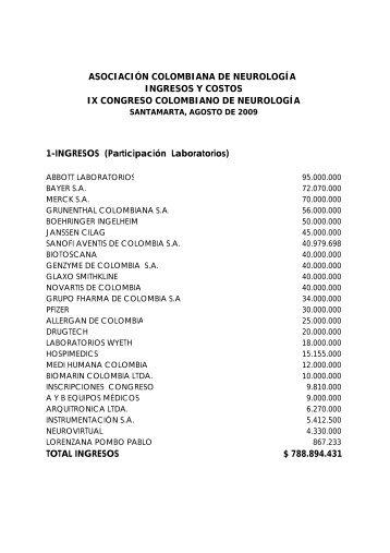ingresos y costos ix congreso 2009 - Asociación Colombiana de ...