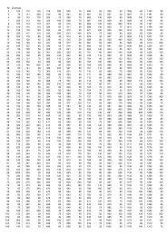 Nr: Zuschlag: 2 150 3 75 4 80 7 250 9 100 12 120 14 150 15 250 16 ...