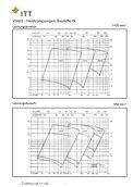 VOGEL - Kanalradpumpen, Baureihe KS - Seite 7