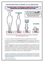 Ingestion of 131 iodine : Bq and doses - Criirad