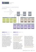 Organisation du CEA - Page 2