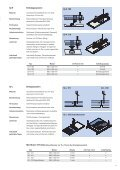 Perforation - TrockenBau Akustik - Seite 5