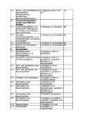 Stellplatzrichtzahlen gemäß GaStellV - Page 2