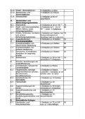 Stellplatzrichtzahlen gemäß GaStellV - Page 3