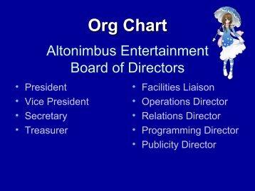 Organizational Charts - Kumoricon