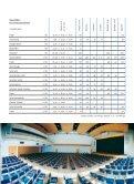 Kongresszentrum Locations Aktivitäten - Kunstwege - Seite 5