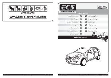 www.ecs-electronics.com