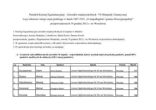 Protokół zawodów I stopnia - Kuratorium Oświaty we Wrocławiu