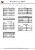 Fraueneishockey Saison 2009/2010 - Page 6