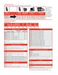 EZ-ZONE ST - Thermal Solutions of Texas – Heaters – Sensors ... - Page 5