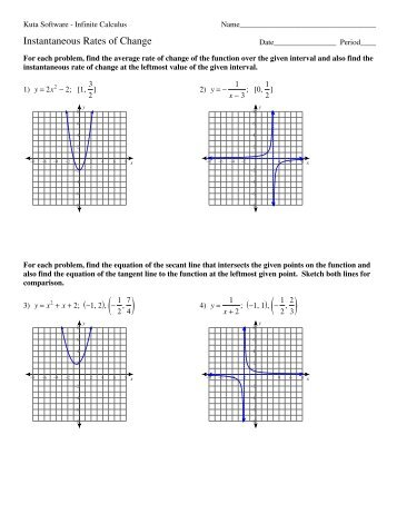 Derivative of inverse functions worksheet