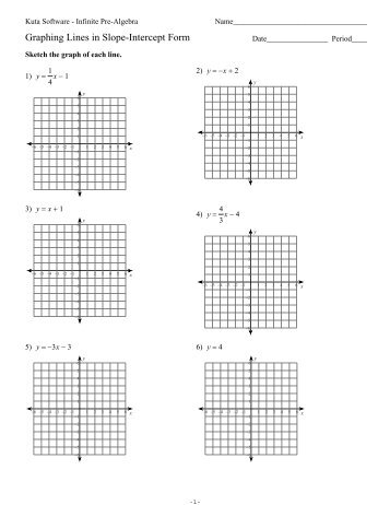 Graphs Of Linear Equations Worksheets Graphing In Slope Intercept ...