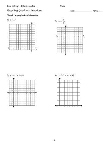 graphing polynomial functions in factored form worksheet pdf