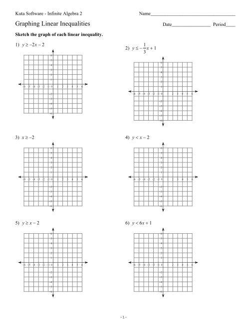 Graphing Linear Inequalities Ks Ia2