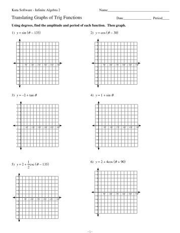 Worksheet Graphing Trig Functions Worksheet graphing trig functions worksheet kuta intrepidpath kuta