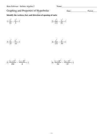 Worksheets Graphing Circles Worksheet graphing and properties of circles pdf kuta software hyperbolas software