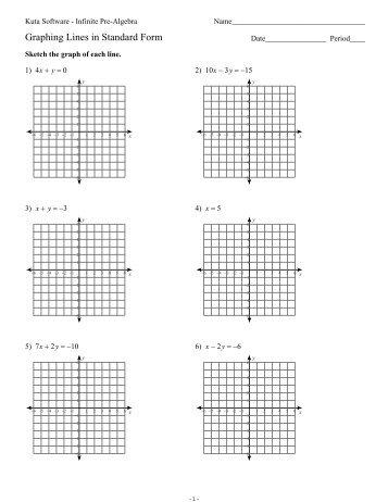 Kuta Software Infinite Pre Algebra Graphing Lines In Slope Intercept