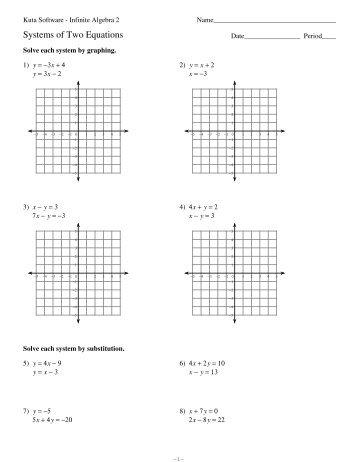 finding slope worksheets kuta graphing inequalities