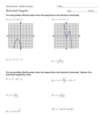 how to find horizontal tangent