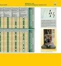 Elastomer- und Kunststoffverträgliche Schmierstoffe - Seite 3