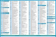 Psychosomatik/ärztl. Psychotherapie - Thesaurus387 KB