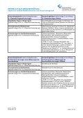 Merkblatt zur Abnahmeprüfung - Abgabe einer B-Mode ... - Seite 2